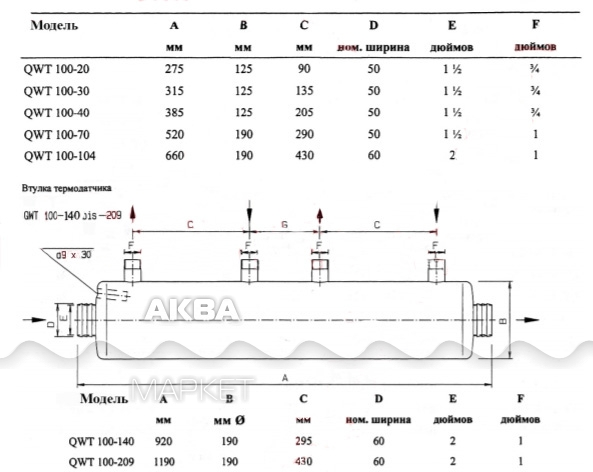 Теплообменник из нержавеющей стали q 20 квт qwt 100-20 труба медная для теплообменника челябинск