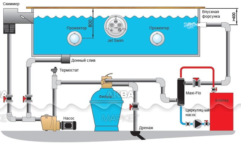 Схема подключения теплообменника Maxi-Flo.