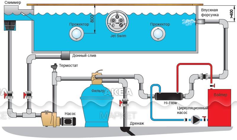 Схема подключения теплообменника Hi-Flow.