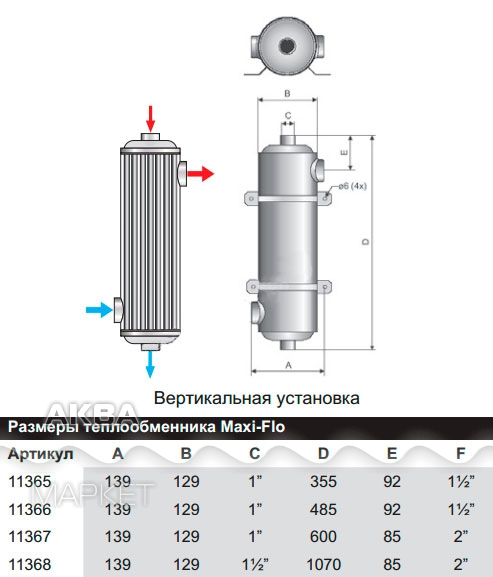 Линии отопления дома через теплообменник пластинчатый он изолирует друг от купить теплообменник на котел юнкерс zw23 ke23 в киеве