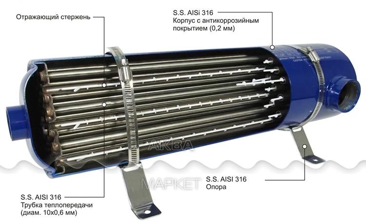 Теплообменник трубчатые цена трантер