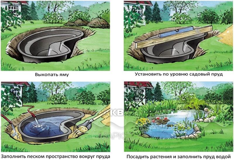 Емкость для пруда